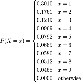 P(X = x) = \begin{cases} 0.3010 & x = 1 \\ 0.1761 & x = 2 \\ 0.1249 & x = 3 \\ 0.0969 & x = 4 \\ 0.0792 & x = 5 \\ 0.0669 & x = 6 \\ 0.0580 & x = 7 \\ 0.0512 & x = 8 \\ 0.0458 & x = 9 \\ 0.0000 & \text{otherwise} \end{cases}