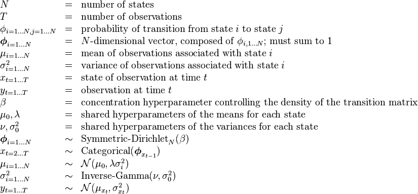 \begin{array}{lcl} N &=& \text{number of states} \\ T &=& \text{number of observations} \\ \phi_{i=1 \dots N, j=1 \dots N} &=& \text{probability of transition from state } i \text{ to state } j \\ \boldsymbol\phi_{i=1 \dots N} &=& N\text{-dimensional vector, composed of } \phi_{i,1 \dots N} \text{; must sum to 1} \\ \mu_{i=1 \dots N} &=& \text{mean of observations associated with state } i \\ \sigma^2_{i=1 \dots N} &=& \text{variance of observations associated with state } i \\ x_{t=1 \dots T} &=& \text{state of observation at time } t \\ y_{t=1 \dots T} &=& \text{observation at time } t \\ \beta &=& \text{concentration hyperparameter controlling the density of the transition matrix} \\ \mu_0, \lambda &=& \text{shared hyperparameters of the means for each state} \\ \nu, \sigma_0^2 &=& \text{shared hyperparameters of the variances for each state} \\ \boldsymbol\phi_{i=1 \dots N} &\sim& \operatorname{Symmetric-Dirichlet}_N(\beta) \\ x_{t=2 \dots T} &\sim& \operatorname{Categorical}(\boldsymbol\phi_{x_{t-1}}) \\ \mu_{i=1 \dots N} &\sim& \mathcal{N}(\mu_0, \lambda\sigma_i^2) \\ \sigma_{i=1 \dots N}^2 &\sim& \operatorname{Inverse-Gamma}(\nu, \sigma_0^2) \\ y_{t=1  \dots T} &\sim& \mathcal{N}(\mu_{x_t}, \sigma_{x_t}^2) \end{array}