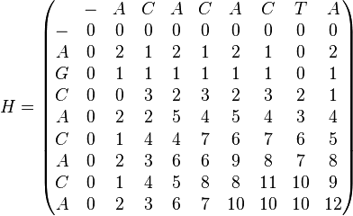 H = \begin{pmatrix}  &-&A&C&A&C&A&C&T&A \\ -&0&0&0&0&0&0&0&0&0 \\ A&0&2&1&2&1&2&1&0&2 \\ G&0&1&1&1&1&1&1&0&1 \\ C&0&0&3&2&3&2&3&2&1 \\ A&0&2&2&5&4&5&4&3&4 \\ C&0&1&4&4&7&6&7&6&5 \\ A&0&2&3&6&6&9&8&7&8 \\ C&0&1&4&5&8&8&11&10&9 \\ A&0&2&3&6&7&10&10&10&12 \\ \end{pmatrix}