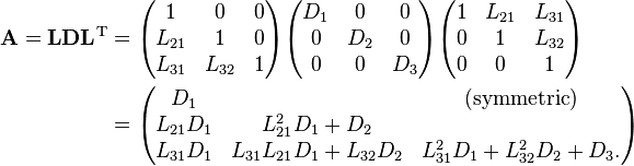 \begin{align} {\mathbf{A=LDL}^\mathrm{T}} & = \begin{pmatrix}   1 & 0 & 0 \\    L_{21} & 1 & 0 \\    L_{31} & L_{32} & 1\\ \end{pmatrix} \begin{pmatrix}   D_1 & 0 & 0 \\    0 & D_2 & 0 \\    0 & 0 & D_3\\ \end{pmatrix} \begin{pmatrix}   1 & L_{21} & L_{31} \\    0 & 1 & L_{32} \\    0 & 0 & 1\\ \end{pmatrix} \\ & = \begin{pmatrix}   D_1 &   &(\mathrm{symmetric})   \\    L_{21}D_1 & L_{21}^2D_1 + D_2& \\    L_{31}D_1 & L_{31}L_{21}D_{1}+L_{32}D_2 & L_{31}^2D_1 + L_{32}^2D_2+D_3. \end{pmatrix} \end{align}