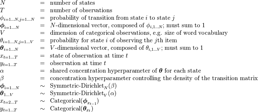 \begin{array}{lcl} N &=& \text{number of states} \\ T &=& \text{number of observations} \\ \phi_{i=1 \dots N, j=1 \dots N} &=& \text{probability of transition from state } i \text{ to state } j \\ \boldsymbol\phi_{i=1  \dots N} &=& N\text{-dimensional vector, composed of } \phi_{i,1 \dots N} \text{; must sum to 1} \\ V &=& \text{dimension of categorical observations, e.g. size of word vocabulary} \\ \theta_{i=1 \dots N, j=1 \dots V} &=& \text{probability for state } i \text{ of observing the } j\text{th item} \\ \boldsymbol\theta_{i=1 \dots N} &=& V\text{-dimensional  vector, composed of }\theta_{i,1 \dots V} \text{; must sum to 1} \\ x_{t=1 \dots T} &=& \text{state of observation at time } t \\ y_{t=1 \dots T} &=& \text{observation at time } t \\ \alpha &=& \text{shared concentration hyperparameter of } \boldsymbol\theta \text{ for each state} \\ \beta &=& \text{concentration hyperparameter controlling the density of the transition matrix} \\ \boldsymbol\phi_{i=1 \dots N} &\sim& \operatorname{Symmetric-Dirichlet}_N(\beta) \\ \boldsymbol\theta_{1 \dots V} &\sim& \text{Symmetric-Dirichlet}_V(\alpha) \\ x_{t=2 \dots T} &\sim& \operatorname{Categorical}(\boldsymbol\phi_{x_{t-1}}) \\ y_{t=1 \dots T} &\sim& \text{Categorical}(\boldsymbol\theta_{x_t}) \end{array}