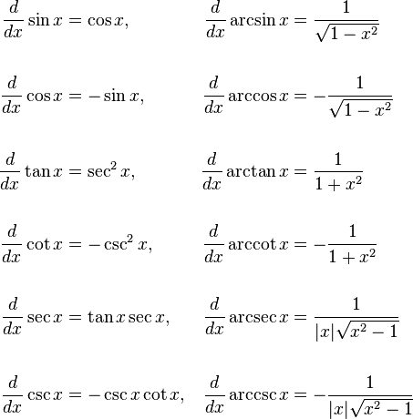 \begin{align} {d \over dx} \sin x &= \cos x         ,& {d \over dx} \arcsin x &={1 \over \sqrt{1 - x^2}     } \  \ {d \over dx} \cos x &= -\sin x        ,& {d \over dx} \arccos x &=-{1 \over \sqrt{1 - x^2}}      \  \ {d \over dx} \tan x &= \sec^2 x       ,& {d \over dx} \arctan x &={ 1 \over 1 + x^2}            \  \ {d \over dx} \cot x &= -\csc^2 x      ,& {d \over dx} \arccot x &=-{1 \over 1 + x^2}             \  \ {d \over dx} \sec x &= \tan x \sec x  ,& {d \over dx} \arcsec x &={ 1 \over |x|\sqrt{x^2 - 1}}   \  \ {d \over dx} \csc x &= -\csc x \cot x ,& {d \over dx} \arccsc x &=-{1 \over |x|\sqrt{x^2 - 1}} \end{align}