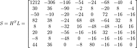 S=H^TL=\begin{bmatrix}1212 & -306 & -146 & -54 & -24 & -68 & -40 & 4\\ 30 & 36 & -90 & -2 & 8 & -20 & 8 & -4\\ -50 &-10 & -20 & -24 & 0 & 72 & -16 & -16\\ 82 & 38 & -24 & 68 & 48 & -64 & 32 & 8\\ 8 & 8 & -32 & 16 & -48 & -48 & -16 & 16\\ 20 & 20 & -56 & -16 & -16 & 32 & -16 & -16\\ -8 & 8 & -48 & 0 & -16 & -16 & -16 & -16\\ 44 & 36 & 0 & -8 & 80 & -16 & -16 & 0\\ \end{bmatrix}