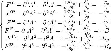 \left\{\begin{matrix} F^{01}={\partial}^{0}A^1-{\partial}^{1}A^0=\frac{1}{c}\frac{{\partial}A_x}{{\partial}t}+\frac{{\partial}\frac{\varphi}{c}}{{\partial}x}=-\frac{E_x}{c}\\ F^{02}={\partial}^{0}A^2-{\partial}^{2}A^0=\frac{1}{c}\frac{{\partial}A_y}{{\partial}t}+\frac{{\partial}\frac{\varphi}{c}}{{\partial}y}=-\frac{E_y}{c}\\ F^{03}={\partial}^{0}A^3-{\partial}^{3}A^0=\frac{1}{c}\frac{{\partial}A_z}{{\partial}t}+\frac{{\partial}\frac{\varphi}{c}}{{\partial}z}=-\frac{E_z}{c}\\ F^{12}={\partial}^{1}A^2-{\partial}^{2}A^1=-\frac{{\partial}A_y}{{\partial}x}+\frac{{\partial}A_x}{{\partial}y}=-B_z\\ F^{13}={\partial}^{1}A^3-{\partial}^{3}A^1=-\frac{{\partial}A_z}{{\partial}x}+\frac{{\partial}A_x}{{\partial}z}=B_y\\ F^{23}={\partial}^{2}A^3-{\partial}^{3}A^2=-\frac{{\partial}A_z}{{\partial}y}+\frac{{\partial}A_y}{{\partial}z}=-B_x\\ \end{matrix}\right.