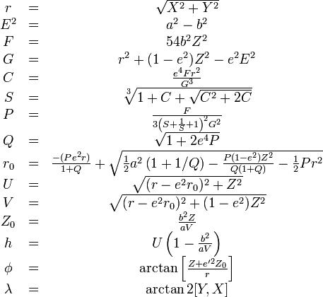\begin{matrix} r &=& \sqrt{X^2+Y^2}\\ E^2 &=&  a^2 - b^2\\ F &=& 54b^2Z^2\\ G &=& r^2 + (1-e^2)Z^2 - e^2E^2\\ C &=& \frac{e^4Fr^2}{G^3}\\ S &=& \sqrt[3]{1+C+\sqrt{C^2 + 2C}}\\ P &=& \frac{F}{3\left(S+\frac{1}{S}+1\right)^2G^2}\\ Q &=& \sqrt{1+2e^4P}\\ r_0 & =& \frac{-(Pe^2r)}{1+Q} + \sqrt{\frac12 a^2\left(1+1/Q\right) - \frac{P(1-e^2)Z^2}{Q(1+Q)} - \frac12 Pr^2}\\ U &=& \sqrt{(r - e^2r_0)^2 + Z^2} \\ V &=& \sqrt{(r-e^2r_0)^2 + (1-e^2)Z^2}\\ Z_0 &=& \frac{b^2Z}{aV}\\ h &=& U\left(1-\frac{b^2}{aV}\right)\\ \phi & = & \arctan\left[ \frac{Z+e'^2Z_0}{r}\right] \\ \lambda &=& \arctan2[Y,X] \end{matrix}