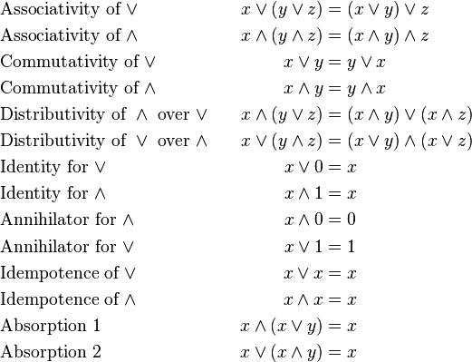 \begin{align} &\text{Associativity of } \vee                                & x \vee (y \vee z)           & = (x \vee y) \vee z \\ &\text{Associativity of } \wedge                           & x \wedge (y \wedge z) & = (x \wedge y) \wedge z \\ &\text{Commutativity of } \vee                             & x \vee y                       & = y \vee x \\ &\text{Commutativity of } \wedge                        & x \wedge y                  & = y \wedge x \\ &\text{Distributivity of } \wedge \text{ over } \vee \quad & x \wedge (y \vee z)   & = (x \wedge y) \vee (x \wedge z) \\ &\text{Distributivity of } \vee \text{ over } \wedge \quad & x \vee (y \wedge z) & = (x \vee y) \wedge (x \vee z) \\ &\text{Identity for } \vee                                 & x \vee 0                                      & = x \\ &\text{Identity for } \wedge                            & x \wedge 1                                 & = x \\ &\text{Annihilator for } \wedge                       & x \wedge 0                                 & = 0 \\ &\text{Annihilator for } \vee                            & x \vee 1                                      & = 1 \\ &\text{Idempotence of } \vee                         & x \vee x                                      & = x \\ &\text{Idempotence of } \wedge                    & x \wedge x                                 & = x \\ &\text{Absorption 1}                                       & x \wedge (x \vee y)                    & = x \\ &\text{Absorption 2}                                       & x \vee (x \wedge y)                    & = x \\ \end{align}