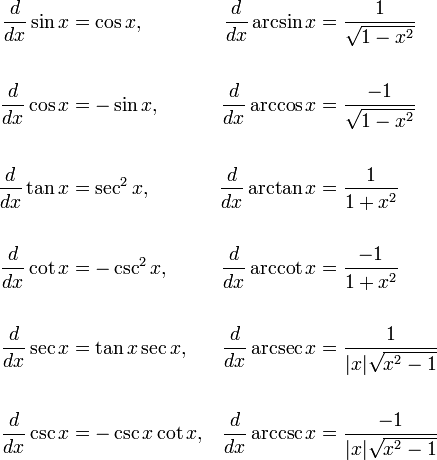 \begin{align} {d \over dx} \sin x & = \cos x          ,& {d \over dx} \arcsin x & =  {1 \over \sqrt{1 - x^2}     } \\  \\ {d \over dx} \cos x & = -\sin x         ,& {d \over dx} \arccos x & = {-1 \over \sqrt{1 - x^2}}      \\  \\ {d \over dx} \tan x & = \sec^2 x        ,& {d \over dx} \arctan x & = { 1 \over 1 + x^2}            \\  \\ {d \over dx} \cot x & = -\csc^2 x       ,& {d \over dx} \arccot x & = {-1 \over 1 + x^2}             \\  \\ {d \over dx} \sec x & = \tan x \sec x   ,& {d \over dx} \arcsec x & = { 1 \over |x|\sqrt{x^2 - 1}}   \\  \\ {d \over dx} \csc x & = -\csc x \cot x  ,& {d \over dx} \arccsc x & = {-1 \over |x|\sqrt{x^2 - 1}} \end{align}
