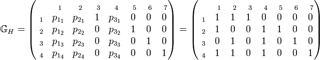 \mathbb{G}_H=\left( \begin{matrix}    &~_1 & ~_2 & ~_3 & ~_4 & ~_5 & ~_6 & ~_7 \\ ~_1 & p_{1_1} & p_{2_1} & 1 & p_{3_1} & 0 & 0 & 0 \\ ~_2 & p_{1_2} & p_{2_2} & 0 & p_{3_2} & 1 & 0 & 0 \\ ~_3 & p_{1_3} & p_{2_3} & 0 & p_{3_3} & 0 & 1 & 0 \\ ~_4 & p_{1_4} & p_{2_4} & 0 & p_{3_4} & 0 & 0 & 1 \\ \end{matrix} \right)= \left( \begin{matrix}    &~_1 & ~_2 & ~_3 & ~_4 & ~_5 & ~_6 & ~_7 \\ ~_1 & 1 & 1 & 1 & 0 & 0 & 0 & 0 \\ ~_2 & 1 & 0 & 0 & 1 & 1 & 0 & 0 \\ ~_3 & 0 & 1 & 0 & 1 & 0 & 1 & 0 \\ ~_4 & 1 & 1 & 0 & 1 & 0 & 0 & 1 \\ \end{matrix} \right)