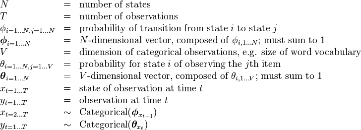 \begin{array}{lcl} N &=& \text{number of states} \\ T &=& \text{number of observations} \\ \phi_{i=1 \dots N, j=1 \dots N} &=& \text{probability of transition from state } i \text{ to state } j \\ \boldsymbol\phi_{i=1 \dots N} &=& N\text{-dimensional vector, composed of } \phi_{i,1 \dots N} \text{; must sum to 1} \\ V &=& \text{dimension of categorical observations, e.g. size of word vocabulary} \\ \theta_{i=1 \dots N, j=1 \dots V} &=& \text{probability for state } i \text{ of observing the } j\text{th item} \\ \boldsymbol\theta_{i=1 \dots N} &=& V\text{-dimensional vector, composed of }\theta_{i,1 \dots V} \text{; must sum to 1} \\ x_{t=1 \dots T} &=& \text{state of observation at time } t \\ y_{t=1 \dots T} &=& \text{observation at time } t \\ x_{t=2 \dots T} &\sim& \operatorname{Categorical}(\boldsymbol\phi_{x_{t-1}}) \\ y_{t=1 \dots T} &\sim& \text{Categorical}(\boldsymbol\theta_{x_t}) \end{array}