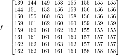 f=\begin{bmatrix} 139 & 144 & 149 & 153 & 155 & 155 & 155 & 155 \\ 144 & 151 & 153 & 156 & 159 & 156 & 156 & 156 \\ 150 & 155 & 160 & 163 & 158 & 156 & 156 & 156 \\ 159 & 161 & 162 & 160 & 160 & 159 & 159 & 159 \\ 159 & 160 & 161 & 162 & 162 & 155 & 155 & 155 \\ 161 & 161 & 161 & 161 & 160 & 157 & 157 & 157 \\ 162 & 162 & 161 & 163 & 162 & 157 & 157 & 157 \\ 162 & 162 & 161 & 161 & 163 & 158 & 158 & 158 \end{bmatrix}