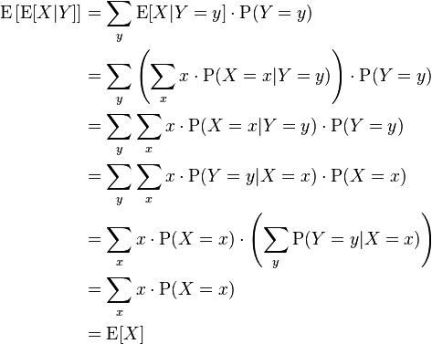wiki discrete random variables definition