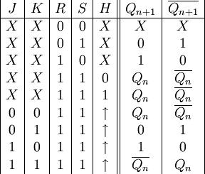 Bascules lectroniques jk wikiversit - Bascule jk table de verite ...