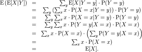 \begin{matrix} \mathrm{E} \left( \mathrm{E}[X|Y] \right) & = & \sum_y \mathrm{E}[X|Y=y] \cdot \mathrm{P}(Y=y) \  & = & \sum_y \left( \sum_x x \cdot \mathrm{P}(X=x|Y=y) \right) \cdot \mathrm{P}(Y=y) \  & = & \sum_y \sum_x x \cdot \mathrm{P}(X=x|Y=y) \cdot \mathrm{P}(Y=y) \  & = & \sum_y \sum_x x \cdot \mathrm{P}(Y=y|X=x) \cdot \mathrm{P}(X=x) \  & = & \sum_x x \cdot \mathrm{P}(X=x) \cdot \left( \sum_y \mathrm{P}(Y=y|X=x) \right) \  & = & \sum_x x \cdot \mathrm{P}(X=x) \  & = & \mathrm{E}[X]. \end{matrix}