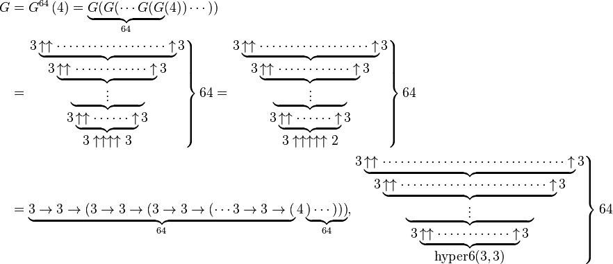 \begin{align} G &= G^{64} \left(4 \right) = \underbrace{G(G(\cdots G (G}_{64}(4) )\cdots))\\ &= \left.  \begin{matrix}   3\underbrace{\uparrow \uparrow \cdots\cdots\cdots\cdots \cdots \cdots \uparrow}3 \\   3\underbrace{\uparrow \uparrow \cdots\cdots\cdots\cdots \uparrow}3 \\   \underbrace{\qquad\;\; \vdots \qquad\;\;} \\   3\underbrace{\uparrow \uparrow \cdots\cdots \uparrow}3 \\   3\uparrow \uparrow \uparrow \uparrow3  \end{matrix} \right \} 64 = \left.  \begin{matrix}   3\underbrace{\uparrow \uparrow \cdots\cdots\cdots\cdots \cdots \cdots \uparrow}3 \\   3\underbrace{\uparrow \uparrow \cdots\cdots\cdots\cdots \uparrow}3 \\   \underbrace{\qquad\;\; \vdots \qquad\;\;} \\   3\underbrace{\uparrow \uparrow \cdots\cdots \uparrow}3 \\   3\uparrow \uparrow \uparrow \uparrow \uparrow2  \end{matrix} \right \} 64 \\ &= \underbrace{3 \rightarrow 3 \rightarrow( 3 \rightarrow 3 \rightarrow( 3 \rightarrow 3 \rightarrow( \cdots 3 \rightarrow 3 \rightarrow( }_{64}4 \underbrace{) \cdots )))}_{64} , \left.  \begin{matrix}   3\underbrace{\uparrow \uparrow \cdots\cdots \cdots \cdots\cdots \cdots \cdots \cdots \cdots \cdots \uparrow}3 \\   3\underbrace{\uparrow \uparrow \cdots \cdots \cdots \cdots \cdots \cdots\cdots \cdots \uparrow}3 \\   \underbrace{\qquad \qquad \;\;\vdots \qquad \qquad\;\;} \\   3\underbrace{\uparrow \uparrow \cdots\cdots \cdots \cdots\uparrow}3 \\   \operatorname{hyper6}(3,3)  \end{matrix} \right \} 64 \end{align}
