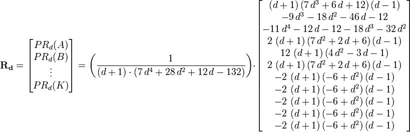 Page Rank - algorytm