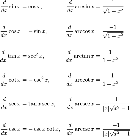 \begin{align} {d \over dx} \sin x & = \cos x ,& {d \over dx} \arcsin x & = {1 \over \sqrt{1 - x^2}} \ \ {d \over dx} \cos x & = -\sin x ,& {d \over dx} \arccos x & = {-1 \over \sqrt{1 - x^2}} \ \ {d \over dx} \tan x & = \sec^2 x ,& {d \over dx} \arctan x & = { 1 \over 1 + x^2} \ \ {d \over dx} \cot x & = -\csc^2 x ,& {d \over dx} \arccot x & = {-1 \over 1 + x^2} \ \ {d \over dx} \sec x & = \tan x \sec x ,& {d \over dx} \arcsec x & = { 1 \over |x|\sqrt{x^2 - 1}} \ \ {d \over dx} \csc x & = -\csc x \cot x ,& {d \over dx} \arccsc x & = {-1 \over |x|\sqrt{x^2 - 1}} \end{align}