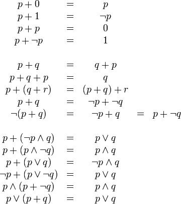 begin{matrix} p + 0 & = & p  p + 1 & = & lnot p  p + p & = & 0  p + lnot p & = & 1   p + q & = & q + p  p + q + p & = & q  p + (q + r) & = & (p + q) + r  p + q & = & lnot p + lnot q  lnot (p + q) & = & lnot p + q & = & p + lnot q   p + (lnot p land q) & = & p lor q  p + (p land lnot q) & = & p land q  p + (p lor q) & = & lnot p land q  lnot p + (p lor lnot q) & = & p lor q  p land (p + lnot q) & = & p land q  p lor (p + q) & = & p lor q end{matrix}