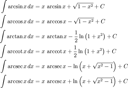 These are all easily derived using integration by parts and the simple