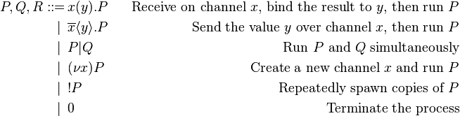 \begin{align} P, Q, R ::= \, & x(y).P \,\,\, \, \, & \text{Receive on channel }x\text{, bind the result to }y\text{, then run }P \ |\,\,\, & \overline{x} \langle y \rangle.P \,\,\, \, \, &\text{Send the value }y\text{ over channel }x\text{, then run }P \ |\,\,\, & P|Q \,\,\, \, \, \, \, \, \, &\text{Run }P\text{ and }Q\text{ simultaneously} \ |\,\,\, & (\nu x)P  \,\,\, &\text{Create a new channel }x\text{ and run }P \ |\,\,\, & !P \,\,\, &\text{Repeatedly spawn copies of }P \ |\,\,\, & 0 & \text{Terminate the process} \end{align}