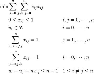 most difficult math problem