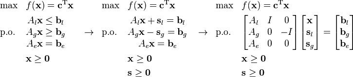 \begin{align} & \text{max} && f(\mathbf{x}) = \mathbf{c}^\mathrm{T} \mathbf{x} && && \text{max} && f(\mathbf{x}) = \mathbf{c}^\mathrm{T} \mathbf{x} && && \text{max} && f(\mathbf{x}) = \mathbf{c}^\mathrm{T} \mathbf{x}\\ & \text{p.o.} && \begin{matrix} A_l \mathbf{x} \le \mathbf{b}_l \\ A_g \mathbf{x} \ge \mathbf{b}_g \\ A_e \mathbf{x} = \mathbf{b}_e \end{matrix} && \rightarrow && \text{p.o.} && \begin{matrix} A_l \mathbf{x} + \mathbf{s}_l = \mathbf{b}_l \\ A_g \mathbf{x} - \mathbf{s}_g = \mathbf{b}_g \\ A_e \mathbf{x} = \mathbf{b}_e \end{matrix} && \rightarrow && \text{p.o.} && \begin{bmatrix} A_l & I & 0 \\ A_g & 0 & -I \\ A_e & 0 & 0 \end{bmatrix} \begin{bmatrix} \mathbf{x} \\ \mathbf{s}_l \\ \mathbf{s}_g \end{bmatrix} = \begin{bmatrix} \mathbf{b}_l \\ \mathbf{b}_g \\ \mathbf{b}_e \end{bmatrix}\\ & && \mathbf{x} \ge \mathbf{0} && && && \mathbf{x} \ge \mathbf{0} && && && \mathbf{x} \ge \mathbf{0} \\ & && && && && \mathbf{s} \ge \mathbf{0} && && && \mathbf{s} \ge \mathbf{0} \\ \end{align}