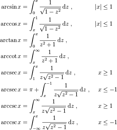 Derivative of trigonometric functions table