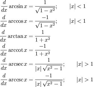 Trigonometric derivative rules