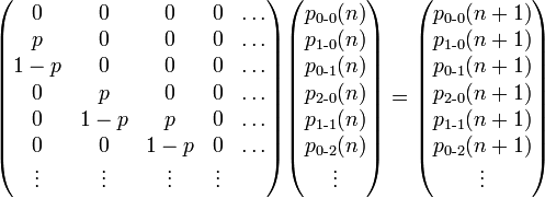 \begin{pmatrix} 0      &0      &0      &0   &\ldots  \\ p      &0      &0      &0   &\ldots  \\ 1-p    &0      &0      &0   &\ldots  \\ 0      &p      &0      &0   &\ldots  \\ 0      &1-p    &p      &0   &\ldots  \\ 0      &0      &1-p    &0   &\ldots  \\ \vdots &\vdots &\vdots &\vdots \end{pmatrix} \begin{pmatrix} p_{\text{0-0}}(n) \\ p_{\text{1-0}}(n) \\ p_{\text{0-1}}(n) \\ p_{\text{2-0}}(n) \\ p_{\text{1-1}}(n) \\ p_{\text{0-2}}(n) \\  \vdots  \end{pmatrix} = \begin{pmatrix} p_{\text{0-0}}(n+1) \\ p_{\text{1-0}}(n+1) \\ p_{\text{0-1}}(n+1) \\ p_{\text{2-0}}(n+1) \\ p_{\text{1-1}}(n+1) \\ p_{\text{0-2}}(n+1) \\  \vdots  \end{pmatrix}