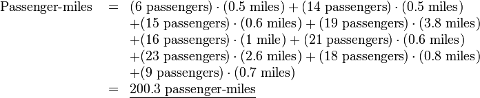 \begin{array}{lll}  \text{Passenger-miles } & = & (6 \text{ passengers}) \cdot (0.5 \text{ miles}) + (14 \text{ passengers}) \cdot (0.5 \text{ miles}) \\   &  & + (15 \text{ passengers}) \cdot (0.6 \text{ miles}) + (19 \text{ passengers}) \cdot (3.8 \text{ miles}) \\   &  & + (16 \text{ passengers}) \cdot (1 \text{ mile}) + (21 \text{ passengers}) \cdot (0.6 \text{ miles}) \\   &  & + (23 \text{ passengers}) \cdot (2.6 \text{ miles}) + (18 \text{ passengers}) \cdot (0.8 \text{ miles}) \\   &  & + (9 \text{ passengers}) \cdot (0.7 \text{ miles}) \\   & = & \underline {200.3 \text{ passenger-miles}}    \end{array}