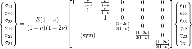 \begin{Bmatrix}\sigma_{11} \\ \sigma_{22} \\ \sigma_{33}  \\ \sigma_{12} \\ \sigma_{23} \\ \sigma_{31}\end{Bmatrix} = {{E(1-\nu)} \over {(1+\nu)(1-2\nu)}} \begin{bmatrix}1 & {\nu \over {1-\nu}} & {\nu \over {1-\nu}} & 0 & 0 & 0 \\ & 1 & {\nu \over {1-\nu}} & 0 & 0 & 0 \\ & & 1 & 0 & 0 & 0 \\ & & & {(1-2\nu) \over {2(1-\nu)}} & 0 & 0 \\ & \mbox{(sym)} & & & {(1-2\nu) \over {2(1-\nu)}} & 0 \\ & & & & & {(1-2\nu) \over {2(1-\nu)}}\end{bmatrix} \begin{Bmatrix}\epsilon_{11} \\ \epsilon_{22} \\ \epsilon_{33} \\ \gamma_{12} \\ \gamma_{23} \\ \gamma_{31}\end{Bmatrix}\,