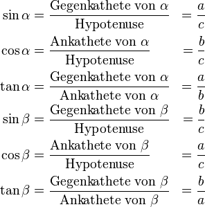 \begin{align} \sin\alpha & = \frac{\text{Gegenkathete von }\alpha}{\text{Hypotenuse}} & = \frac{a}{c}\\  \cos\alpha & = \frac{\text{Ankathete von }\alpha}{\text{Hypotenuse}} & = \frac{b}{c}\\ \tan\alpha & = \frac{\text{Gegenkathete von }\alpha}{\text{Ankathete von }\alpha} & = \frac{a}{b}\\ \sin\beta & = \frac{\text{Gegenkathete von }\beta}{\text{Hypotenuse}} & = \frac{b}{c}\\ \cos\beta & = \frac{\text{Ankathete von }\beta}{\text{Hypotenuse}} & = \frac{a}{c}\\ \tan\beta & = \frac{\text{Gegenkathete von }\beta}{\text{Ankathete von }\beta} & = \frac{b}{a}\\ \end{align}