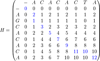 H = \begin{pmatrix}   & - & A & C & A & C & A & C & T & A \\ - & \color{blue}0 & 0 & 0 & 0 & 0 & 0 & 0 & 0 & 0 \\ A & 0 & \color{blue}2 & 1 & 2 & 1 & 2 & 1 & 1 & 2 \\ G & 0 & \color{blue}1 & 1 & 1 & 1 & 1 & 1 & 0 & 1 \\ C & 0 & 1 & \color{blue}3 & 2 & 3 & 2 & 3 & 2 & 2 \\ A & 0 & 2 & 2 & \color{blue}5 & 4 & 5 & 4 & 4 & 4 \\ C & 0 & 1 & 4 & 4 & \color{blue}7 & 6 & 7 & 6 & 6 \\ A & 0 & 2 & 3 & 6 & 6 & \color{blue}9 & 8 & 8 & 8 \\ C & 0 & 1 & 4 & 5 & 8 & 8 & \color{blue}11 & \color{blue}10 & 10 \\ A & 0 & 2 & 3 & 6 & 7 & 10 & 10 & 10& \color{blue}12 \end{pmatrix}