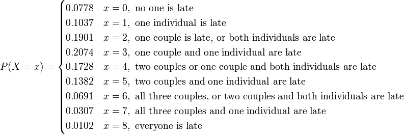 P(X = x) = \begin{cases} 0.0778 & x = 0, \text{ no one is late} \\ 0.1037 & x = 1, \text{ one individual is late} \\ 0.1901 & x = 2, \text{ one couple is late, or both individuals are late} \\ 0.2074 & x = 3, \text{ one couple and one individual are late} \\ 0.1728 & x = 4, \text{ two couples or one couple and both individuals are late} \\ 0.1382 & x = 5, \text{ two couples and one individual are late} \\ 0.0691 & x = 6, \text{ all three couples, or two couples and both individuals are late}\\ 0.0307 & x = 7, \text{ all three couples and one individual are late}\\ 0.0102 & x = 8, \text{ everyone is late} \end{cases}