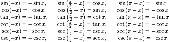 \begin{matrix} \sin(-x) = -\sin{x}, & & \sin\left({\pi \over 2} - x\right) = \cos{x}, & & \sin\left(\pi - x\right) = \;\;\sin{x} \\ \cos(-x) =\;\;\cos{x}, & & \cos\left({\pi \over 2} - x\right) = \sin{x}, & & \cos\left(\pi - x\right) = -\cos{x} \\ \tan(-x) = -\tan{x}, & & \tan\left({\pi \over 2} - x\right) = \cot{x}, & & \tan\left(\pi - x\right) = -\tan{x} \\ \cot(-x) = -\cot{x}, & & \cot\left({\pi \over 2} - x\right) = \tan{x}, & & \cot\left(\pi - x\right) = -\cot{x} \\ \sec(-x) =\;\;\sec{x}, & & \sec\left({\pi \over 2} - x\right) = \csc{x}, & & \sec\left(\pi - x\right) = -\sec{x} \\ \csc(-x) = -\csc{x}, & & \csc\left({\pi \over 2} - x\right) = \sec{x}, & & \csc\left(\pi - x\right) = \;\;\csc{x} \end{matrix}