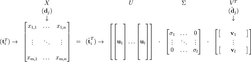 \begin{matrix}  & X & & & U & & \Sigma & & V^T \\ & (\textbf{d}_j) & & & & & & & (\hat{\textbf{d}}_j) \\ & \downarrow & & & & & & & \downarrow \\(\textbf{t}_i^T) \rightarrow &\begin{bmatrix} x_{1,1} & \dots & x_{1,n} \\\\\vdots & \ddots & \vdots \\\\x_{m,1} & \dots & x_{m,n} \\\end{bmatrix}&=&(\hat{\textbf{t}}_i^T) \rightarrow&\begin{bmatrix} \begin{bmatrix} \, \\ \, \\ \textbf{u}_1 \\ \, \\ \,\end{bmatrix} \dots\begin{bmatrix} \, \\ \, \\ \textbf{u}_l \\ \, \\ \, \end{bmatrix}\end{bmatrix}&\cdot&\begin{bmatrix} \sigma_1 & \dots & 0 \\\vdots & \ddots & \vdots \\0 & \dots & \sigma_l \\\end{bmatrix}&\cdot&\begin{bmatrix} \begin{bmatrix} & & \textbf{v}_1 & & \end{bmatrix} \\\vdots \\\begin{bmatrix} & & \textbf{v}_l & & \end{bmatrix}\end{bmatrix}\end{matrix}