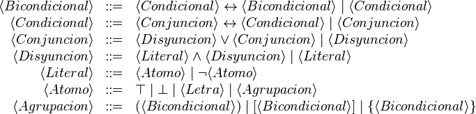 \begin{array}{rcl} \langle Bicondicional \rangle & ::= & \langle Condicional \rangle \leftrightarrow \langle Bicondicional \rangle \mid \langle Condicional \rangle \\ \langle Condicional \rangle & ::= & \langle Conjuncion \rangle \leftrightarrow \langle Condicional \rangle \mid \langle Conjuncion \rangle \\ \langle Conjuncion \rangle & ::= & \langle Disyuncion \rangle \vee \langle Conjuncion \rangle \mid\langle Disyuncion \rangle \\ \langle Disyuncion \rangle & ::= & \langle Literal \rangle \wedge \langle Disyuncion \rangle \mid \langle Literal \rangle \\ \langle Literal \rangle & ::= & \langle Atomo \rangle \mid \neg \langle Atomo \rangle \\ \langle Atomo \rangle & ::= & \top \mid \bot \mid \langle Letra \rangle \mid \langle Agrupacion \rangle \\ \langle Agrupacion \rangle & ::= & ( \langle Bicondicional \rangle ) \mid [ \langle Bicondicional \rangle ] \mid \{ \langle Bicondicional \rangle \} \end{array}