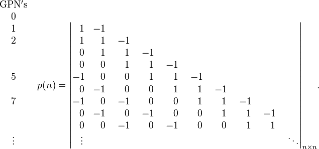 \begin{matrix}  {\rm GPN's} \\ 0 \\1\\2\\~\\~\\5\\~\\ 7\\ ~ \\ ~\\ \vdots \\ ~ \\ ~   \end{matrix}        ~~~    p(n) = \begin{vmatrix} ~~1 & -1~ & ~& ~ & ~ &~&~&~ \\                                                          ~~1 & ~1 & -1~ & ~ \\                                                          ~~0 & ~1 & ~1  & -1~ & ~ \\                                                          ~~0 & ~0 & ~1 & ~1 &-1~ & ~ \\                                                           -1 &~0 & ~0 & ~1 & ~1 &-1~ & ~  \\                                                          ~~0 & -1~ & ~0 & ~0  & ~1 & ~1 & -1~ & ~ \\                                                            -1 & ~0& -1~ & ~0 & ~0  & ~1 & ~1 & -1~ &~ \\                                                           ~~0 & -1~ &~0& -1~ & ~0 & ~0  & ~1 & ~1 & -1~ &~ \\                                                          ~~0 & ~0 & -1~ &~0& -1~ & ~0 & ~0  & ~1 & ~1 & ~ \\                                                             ~~ \vdots & ~ & ~ & ~ & ~ & ~ &~ & ~ & ~ &  \ddots   \\  \end{vmatrix} _{ n \times n} .