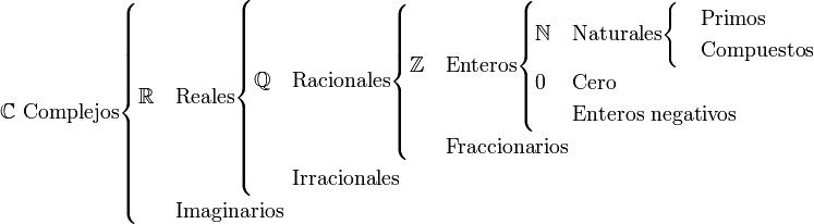 clasificación números