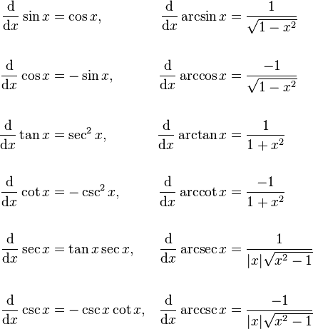 \begin{align} {\mathrm{d} \over \mathrm{d}x} \sin x & = \cos x,         & {\mathrm{d} \over \mathrm{d}x} \arcsin x & =  {1 \over \sqrt{1 - x^2}}      \  \ {\mathrm{d} \over \mathrm{d}x} \cos x & = -\sin x,        & {\mathrm{d} \over \mathrm{d}x} \arccos x & = {-1 \over \sqrt{1 - x^2}}      \  \ {\mathrm{d} \over \mathrm{d}x} \tan x & = \sec^2 x,       & {\mathrm{d} \over \mathrm{d}x} \arctan x & = { 1 \over 1 + x^2}             \  \ {\mathrm{d} \over \mathrm{d}x} \cot x & = -\csc^2 x,      & {\mathrm{d} \over \mathrm{d}x} \arccot x & = {-1 \over 1 + x^2}             \  \ {\mathrm{d} \over \mathrm{d}x} \sec x & = \tan x \sec x,  & {\mathrm{d} \over \mathrm{d}x} \arcsec x & = { 1 \over |x|\sqrt{x^2 - 1}}   \  \ {\mathrm{d} \over \mathrm{d}x} \csc x & = -\csc x \cot x, & {\mathrm{d} \over \mathrm{d}x} \arccsc x & = {-1 \over |x|\sqrt{x^2 - 1}} \end{align}