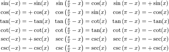 \begin{align} \sin(-x) &= -\sin(x) & \sin\left(\tfrac{\pi}{2} - x\right) &= \cos(x) & \sin\left(\pi - x\right) &= +\sin(x)   \\ \cos(-x) &= +\cos(x) & \cos\left(\tfrac{\pi}{2} - x\right) &= \sin(x) & \cos\left(\pi - x\right) &= -\cos(x)      \\ \tan(-x) &= -\tan(x) & \tan\left(\tfrac{\pi}{2} - x\right) &= \cot(x) & \tan\left(\pi - x\right) &= -\tan(x)      \\ \cot(-x) &= -\cot(x) & \cot\left(\tfrac{\pi}{2} - x\right) &= \tan(x) & \cot\left(\pi - x\right) &= -\cot(x)      \\ \sec(-x) &= +\sec(x) & \sec\left(\tfrac{\pi}{2} - x\right) &= \csc(x) & \sec\left(\pi - x\right) &= -\sec(x)      \\ \csc(-x) &= -\csc(x) & \csc\left(\tfrac{\pi}{2} - x\right) &= \sec(x) & \csc\left(\pi - x\right) &= +\csc(x) \end{align}