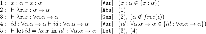 \begin{array}{llll} 1: & x:\alpha \vdash x : \alpha & [\mathtt{Var}] & (x:\alpha \in \left\{x:\alpha\right\})\\ 2: & \vdash \lambda x.x : \alpha\rightarrow\alpha & [\mathtt{Abs}] & (1)\\ 3: & \vdash \lambda x.x : \forall \alpha.\alpha\rightarrow\alpha & [\mathtt{Gen}] & (2),\ (\alpha \not\in free(\epsilon))\\ 4: & id:\forall \alpha.\alpha\rightarrow\alpha \vdash id : \forall \alpha.\alpha\rightarrow\alpha & [\mathtt{Var}] & (id:\forall \alpha.\alpha\rightarrow\alpha \in \left\{id : \forall \alpha.\alpha\rightarrow\alpha\right\})\\ 5: & \vdash \textbf{let}\, id = \lambda x . x\ \textbf{in}\  id\, :\,\forall\alpha.\alpha\rightarrow\alpha  & [\mathtt{Let}] & (3),\ (4)\\ \end{array}