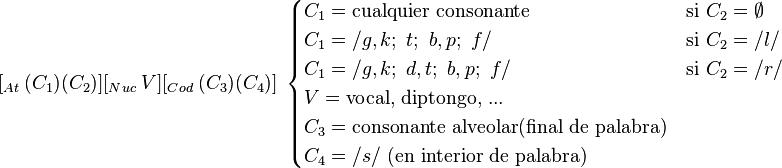 Palabras Silabas en Las Sílabas de Palabras