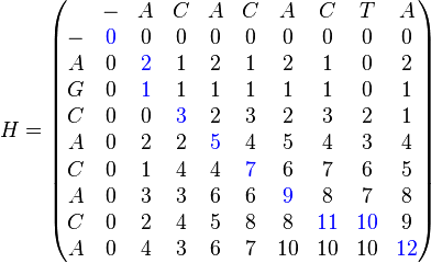 H = \begin{pmatrix}   & - & A & C & A & C & A & C & T & A \\ - & \color{blue}0 & 0 & 0 & 0 & 0 & 0 & 0 & 0 & 0 \\ A & 0 & \color{blue}2 & 1 & 2 & 1 & 2 & 1 & 0 & 2 \\ G & 0 & \color{blue}1 & 1 & 1 & 1 & 1 & 1 & 0 & 1 \\ C & 0 & 0 & \color{blue}3 & 2 & 3 & 2 & 3 & 2 & 1 \\ A & 0 & 2 & 2 & \color{blue}5 & 4 & 5 & 4 & 3 & 4 \\ C & 0 & 1 & 4 & 4 & \color{blue}7 & 6 & 7 & 6 & 5 \\ A & 0 & 3 & 3 & 6 & 6 & \color{blue}9 & 8 & 7 & 8 \\ C & 0 & 2 & 4 & 5 & 8 & 8 & \color{blue}11 & \color{blue}10 & 9 \\ A & 0 & 4 & 3 & 6 & 7 & 10 & 10 & 10& \color{blue}12 \end{pmatrix}