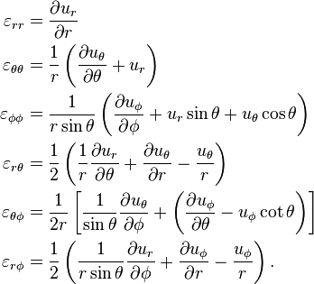 stress strain relationship polar coordinates worksheet
