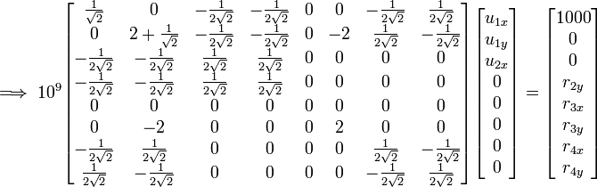\implies  10^9\begin{bmatrix} \frac{1}{\sqrt2}& 0 & -\frac{1}{2\sqrt2} & -\frac{1}{2\sqrt2} & 0 & 0 & -\frac{1}{2\sqrt2} & \frac{1}{2\sqrt2}\\  0 & 2+\frac{1}{\sqrt2} & -\frac{1}{2\sqrt2} & -\frac{1}{2\sqrt2} & 0 & -2 & \frac{1}{2\sqrt2} & -\frac{1}{2\sqrt2} \\  -\frac{1}{2\sqrt2} & -\frac{1}{2\sqrt2} & \frac{1}{2\sqrt2} & \frac{1}{2\sqrt2} & 0 & 0 & 0 & 0 \\  -\frac{1}{2\sqrt2} & -\frac{1}{2\sqrt2} & \frac{1}{2\sqrt2} & \frac{1}{2\sqrt2} & 0 & 0 & 0 & 0 \\  0 & 0 & 0 & 0 & 0 & 0 & 0 & 0\\  0 & -2 & 0 & 0 & 0 & 2 & 0 & 0\\ -\frac{1}{2\sqrt2} & \frac{1}{2\sqrt2} & 0 & 0 & 0 & 0 & \frac{1}{2\sqrt2} & -\frac{1}{2\sqrt2} \\  \frac{1}{2\sqrt2} & -\frac{1}{2\sqrt2} & 0 & 0 & 0 & 0 & -\frac{1}{2\sqrt2} & \frac{1}{2\sqrt2} \\  \end{bmatrix}  \begin{bmatrix} u_{1x}\\  u_{1y}\\  u_{2x}\\  0\\  0\\  0\\  0\\  0 \end{bmatrix}  =  \begin{bmatrix} 1000\\  0\\  0\\  r_{2y}\\  r_{3x}\\  r_{3y}\\  r_{4x}\\  r_{4y} \end{bmatrix}