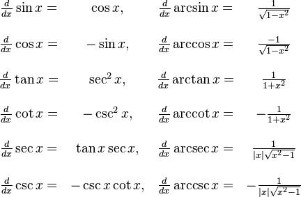 \begin{matrix} {d \over dx} \sin x =& \cos x         ,& {d \over dx} \arcsin x =&{1 \over \sqrt{1 - x^2}     } \  \ {d \over dx} \cos x =& -\sin x        ,& {d \over dx} \arccos x =&{-1 \over \sqrt{1 - x^2}}      \  \ {d \over dx} \tan x =& \sec^2 x       ,& {d \over dx} \arctan x =&{ 1 \over 1 + x^2}            \  \ {d \over dx} \cot x =& -\csc^2 x      ,& {d \over dx} \arccot x =&-{1 \over 1 + x^2}             \  \ {d \over dx} \sec x =& \tan x \sec x  ,& {d \over dx} \arcsec x =&{ 1 \over |x|\sqrt{x^2 - 1}}   \  \ {d \over dx} \csc x =& -\csc x \cot x ,& {d \over dx} \arccsc x =&-{1 \over |x|\sqrt{x^2 - 1}} \end{matrix}