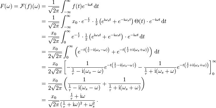 Fourier Transformation ile ilgili görsel sonucu