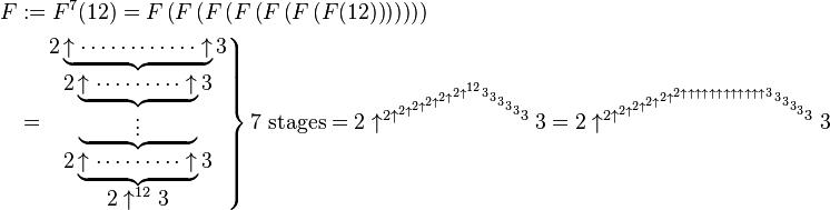 \begin{align} F &:= F^{7} (12) = F \left(F \left(F \left (F \left (F \left (F \left(F(12) \right) \right ) \right) \right ) \right ) \right)\\   &= \left. \begin{matrix} 2\underbrace{\uparrow \cdots \cdots \cdots \cdots \uparrow}3 \\ 2\underbrace{\uparrow \cdots \cdots \cdots \uparrow}3 \\ \underbrace{\qquad\;\; \vdots \qquad\;\;} \\ 2\underbrace{\uparrow \cdots \cdots \cdots \uparrow}3 \\ 2\uparrow^{12}3 \end{matrix} \right \}7\text{ stages} = 2 \uparrow^{ 2 \uparrow^{ 2 \uparrow^{ 2 \uparrow^{ 2 \uparrow^{ 2 \uparrow^{ 2 \uparrow^{ 12 } 3 } 3 } 3 } 3 } 3 } 3 } 3 = 2 \uparrow^{ 2 \uparrow^{ 2 \uparrow^{ 2 \uparrow^{ 2 \uparrow^{ 2 \uparrow^{ 2 \uparrow\uparrow\uparrow \uparrow\uparrow\uparrow \uparrow\uparrow\uparrow \uparrow\uparrow\uparrow 3 } 3 } 3 } 3 } 3 } 3 } 3 \end{align}