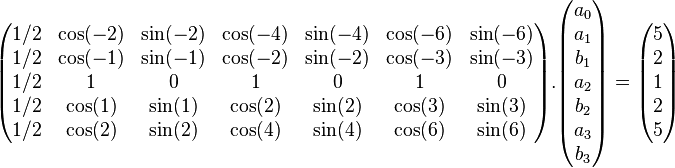 \begin{pmatrix} 1/2 & \cos(-2) & \sin(-2) & \cos(-4) & \sin(-4) & \cos(-6) & \sin(-6)\\  1/2 & \cos(-1) & \sin(-1) & \cos(-2) & \sin(-2) & \cos(-3) & \sin(-3)\\  1/2 & 1 & 0 & 1 & 0 & 1 & 0\\  1/2 & \cos(1) & \sin(1) & \cos(2) & \sin(2) & \cos(3) & \sin(3)\\  1/2 & \cos(2) & \sin(2) & \cos(4) & \sin(4) & \cos(6) & \sin(6)\\  \end{pmatrix} . \begin{pmatrix} a_{0} \\ a_{1} \\ b_{1} \\ a_{2} \\ b_{2} \\ a_{3} \\ b_{3} \\ \end{pmatrix} = \begin{pmatrix} 5 \\ 2 \\ 1 \\ 2 \\ 5 \\ \end{pmatrix}