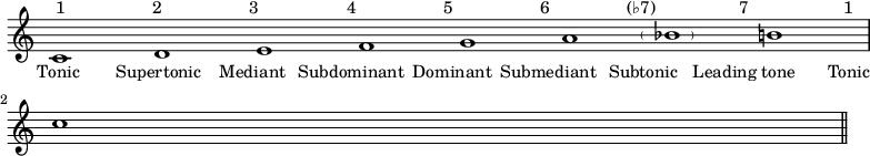"{ \override Score.TimeSignature #'stencil = ##f #(set-global-staff-size 18) \set Score.proportionalNotationDuration = #(ly:make-moment 1/8) \relative c' { \clef treble \ sleutel c \majeur \time 8/1 c1 ^\markup { \translate #'(0.4 . 0) { ""1"" \hspace #10.2 ""2"" \hspace #10.2 ""3"" \hspace #10.4 ""4"" \hspace #10.2 ""5"" \hspace #10.2 ""6"" \hspace #9 ""(♭7)"" \hspace #9.8 ""7"" \hspace #11.2 ""1"" } } _\markup { \translate #'(-2 . 0) { ""Tonic"" \hspace #4 ""Supertonic"" \hspace #1.7 ""Mediant"" \hspace #1 ""Subdominant"" \hspace #0.5 ""Dominant"" \hspace #0.5 ""Submediant"" \hspace #1 ""Subtonic"" \hspace #1.3 ""Toontoon"" \hspace #3.5 ""Tonic"" } } defga \override ParenthesesItem.padding = #1.5 \haakjes bes b \time 1/1 c \bar ""||""  } }"